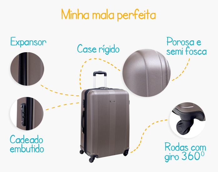 Para mim, uma mala perfeita tem que ter esses diferenciais