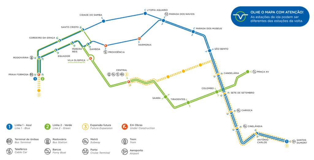 Mapa da rede