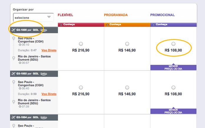 O mesmo vôo (G3-1000) que é vendido por 8 mil milhas no Smiles custa R$ 108,90.